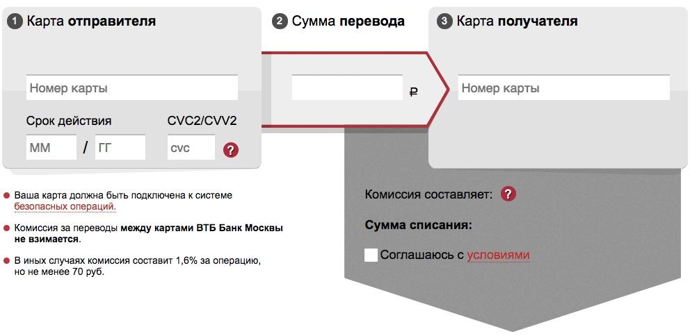Банк Москвы как перевести с карты на карту
