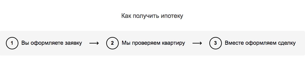 Банк Москвы как получить ипотеку