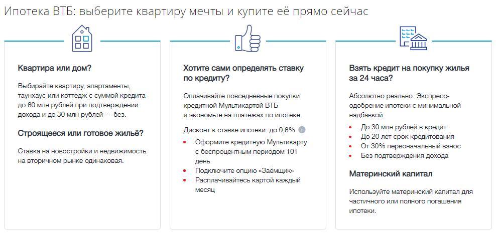 Что предлагает банк ВТБ по ипотечной программе
