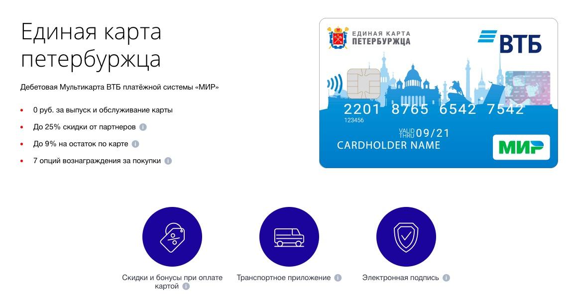 банк втб санкт-петербург адреса отделений спб на карте промсвязьбанк кредит для бизнеса