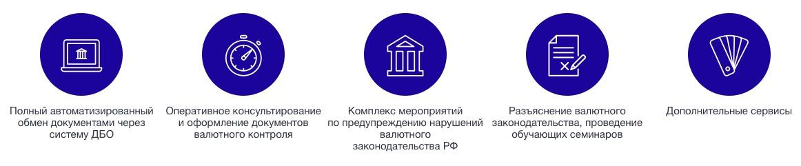 Валютный контроль в ВТБ преимущества